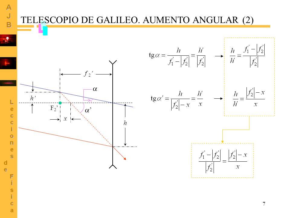 8 TELESCOPIO DE GALILEO. AUMENTO ANGULAR (3) Aumento angular: Zona paraxial