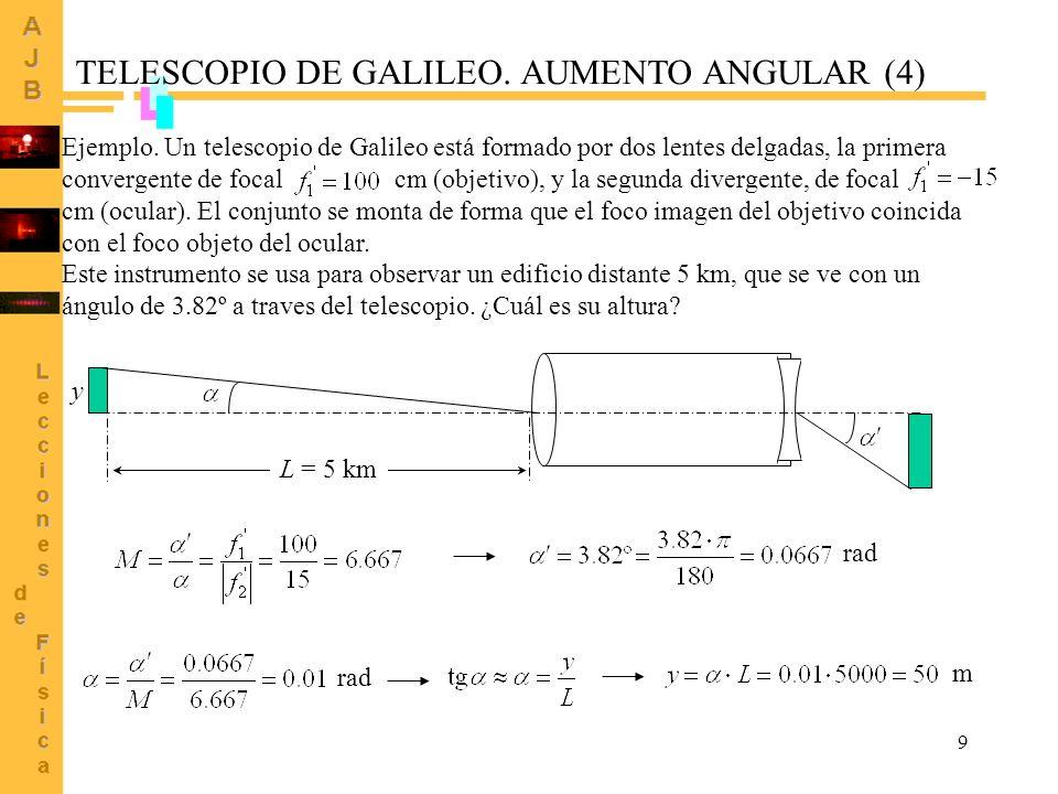 20 COMA Plano principal Se originan por el hecho de que las superficies principales sólo son planos en la zona paraxial, y esto deforma las imágenes de objetos apartados del eje óptico del sistema.