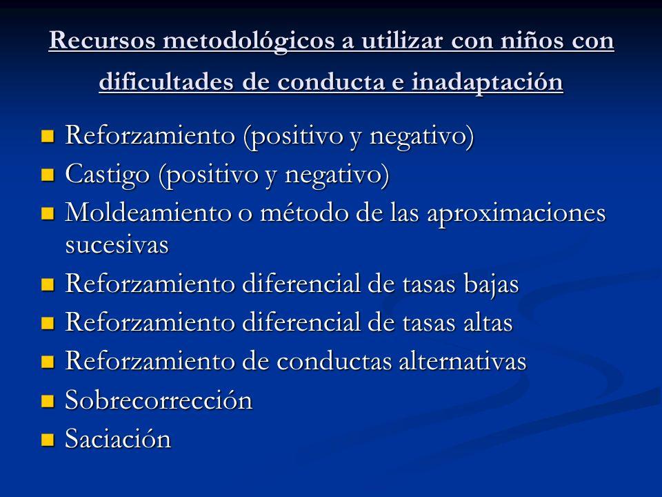 Recursos metodológicos a utilizar con niños con dificultades de conducta e inadaptación Reforzamiento (positivo y negativo) Reforzamiento (positivo y