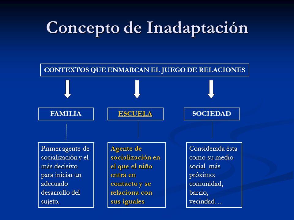 CONTEXTOS QUE ENMARCAN EL JUEGO DE RELACIONES FAMILIAESCUELASOCIEDAD Primer agente de socialización y el más decisivo para iniciar un adecuado desarro