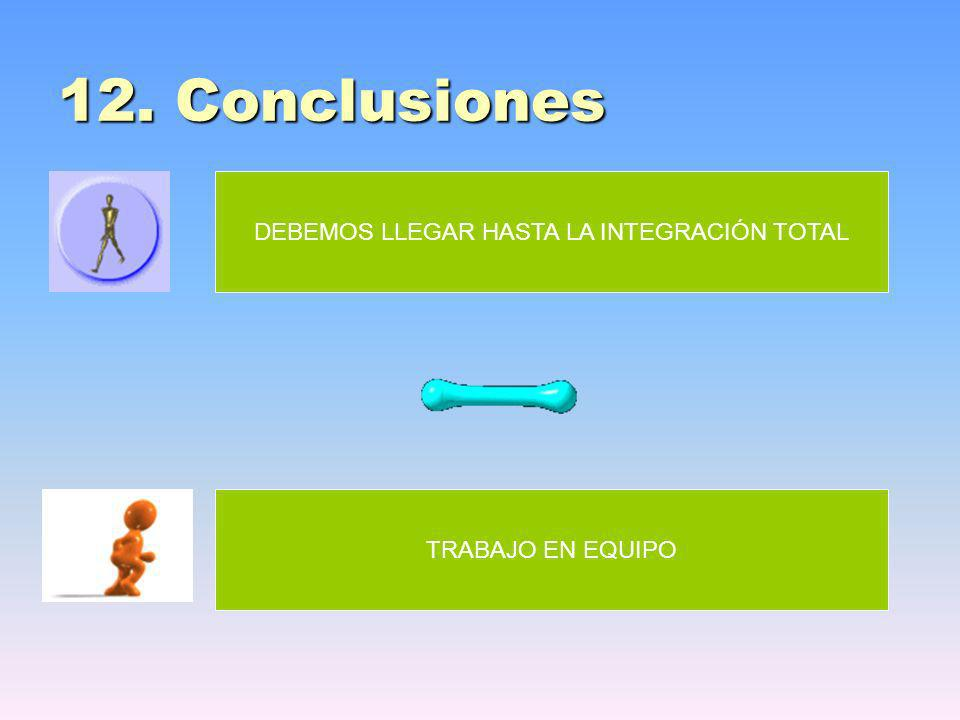 12. Conclusiones DEBEMOS LLEGAR HASTA LA INTEGRACIÓN TOTAL TRABAJO EN EQUIPO