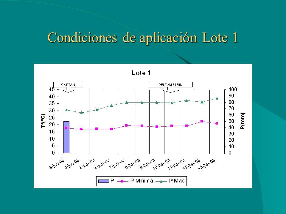 Elección de las materias activas y Equipos utilizados Fungicida: CAPTAN Dosis: 1,8 kg/ha Insecticida: DELTAMETRIN Dosis: 0,2 kg/ha Mochila de tratamie