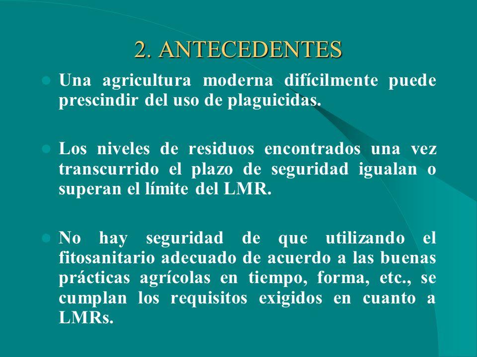 2.ANTECEDENTES Una agricultura moderna difícilmente puede prescindir del uso de plaguicidas.