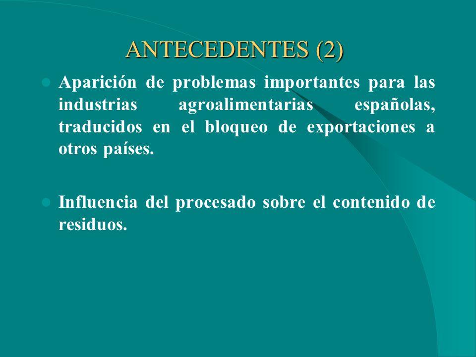 ANTECEDENTES (2) Aparición de problemas importantes para las industrias agroalimentarias españolas, traducidos en el bloqueo de exportaciones a otros países.