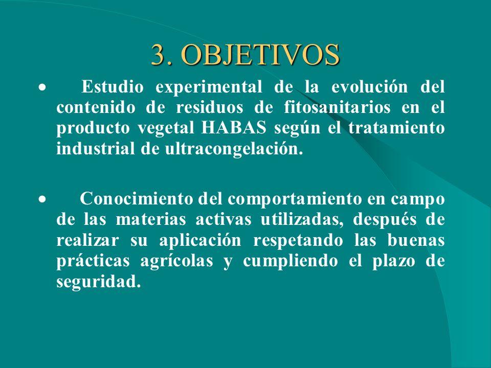ANTECEDENTES (2) Aparición de problemas importantes para las industrias agroalimentarias españolas, traducidos en el bloqueo de exportaciones a otros