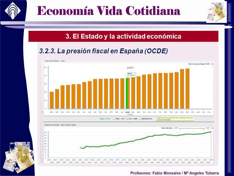 3. El Estado y la actividad económica 3.2.3. La presión fiscal en España (OCDE)