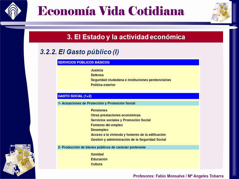 3. El Estado y la actividad económica 3.2.2. El Gasto público (I)