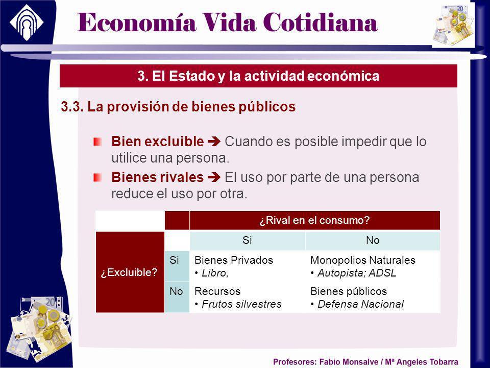 3. El Estado y la actividad económica Bien excluible Cuando es posible impedir que lo utilice una persona. Bienes rivales El uso por parte de una pers