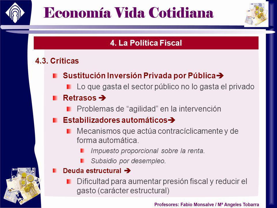 4. La Política Fiscal 4.3. Críticas Sustitución Inversión Privada por Pública Lo que gasta el sector público no lo gasta el privado Retrasos Problemas