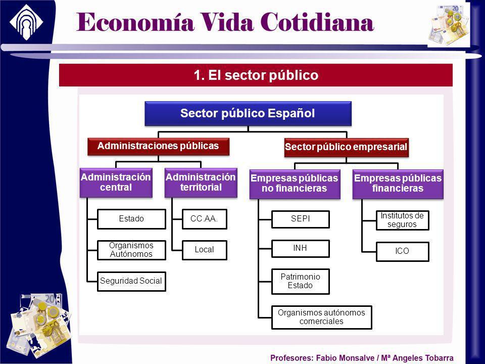1. El sector público Sector público Español Administraciones públicas Administración central Estado Organismos Autónomos Seguridad Social Administraci