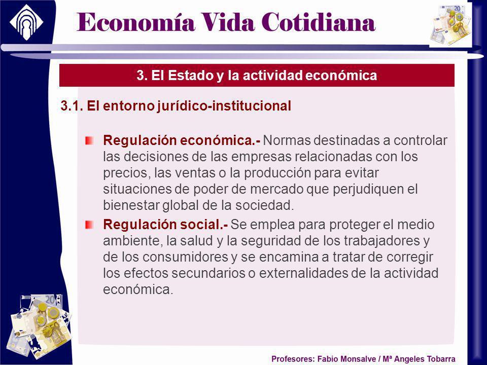 3. El Estado y la actividad económica Regulación económica.- Normas destinadas a controlar las decisiones de las empresas relacionadas con los precios