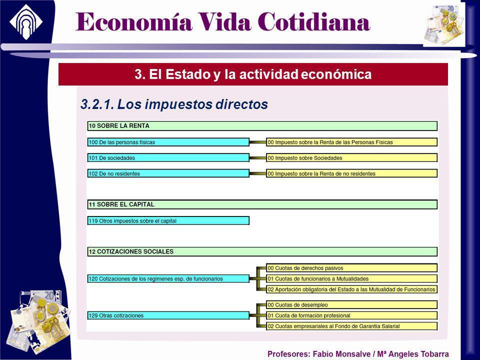 3. El Estado y la actividad económica 3.2.1. Los impuestos directos