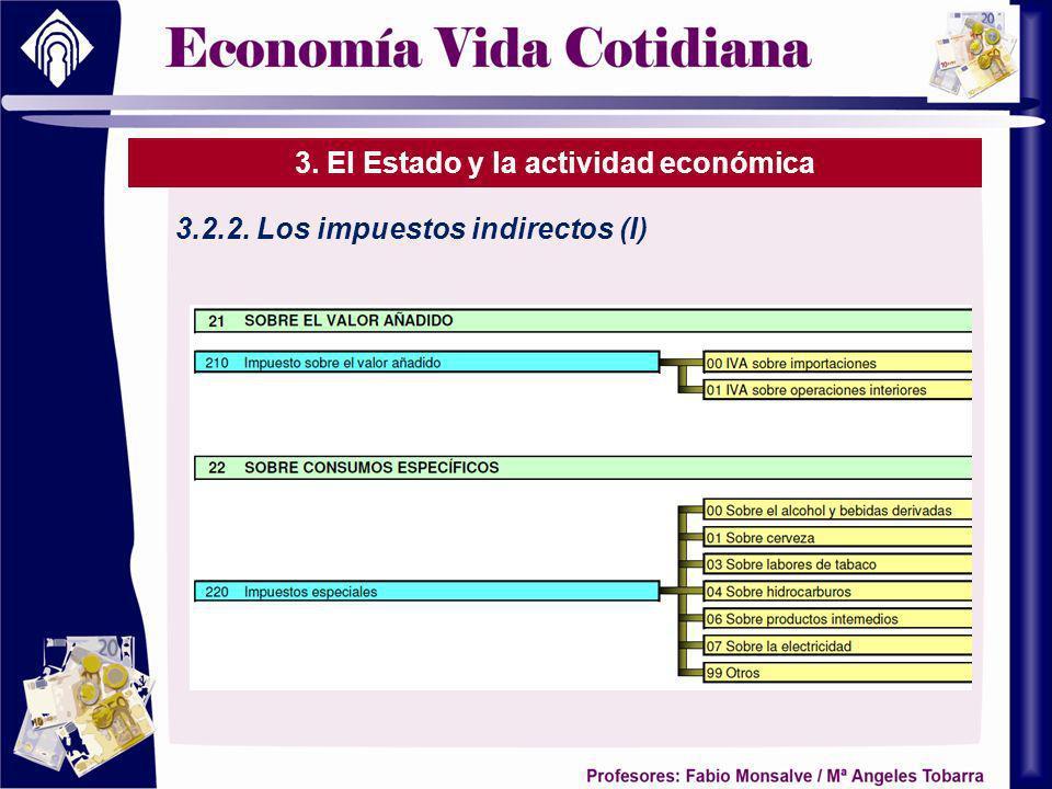 3. El Estado y la actividad económica 3.2.2. Los impuestos indirectos (I)
