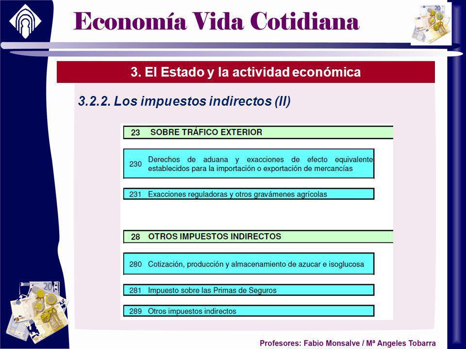 3. El Estado y la actividad económica 3.2.2. Los impuestos indirectos (II)