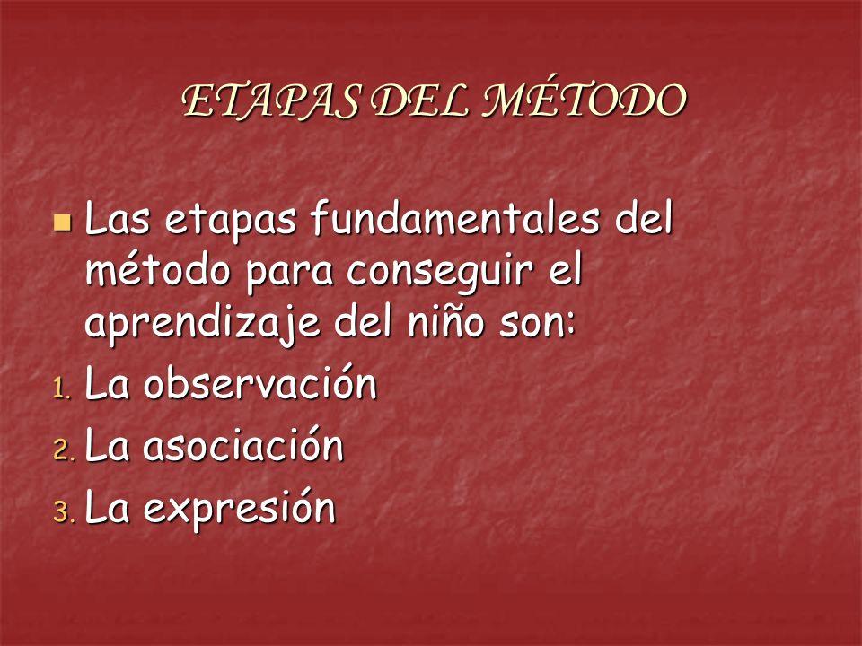 ETAPAS DEL MÉTODO Las etapas fundamentales del método para conseguir el aprendizaje del niño son: Las etapas fundamentales del método para conseguir e