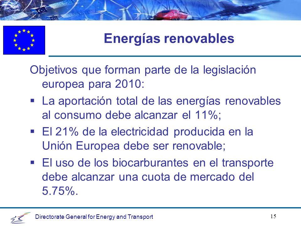 Directorate General for Energy and Transport 15 Energías renovables Objetivos que forman parte de la legislación europea para 2010: La aportación total de las energías renovables al consumo debe alcanzar el 11%; El 21% de la electricidad producida en la Unión Europea debe ser renovable; El uso de los biocarburantes en el transporte debe alcanzar una cuota de mercado del 5.75%.