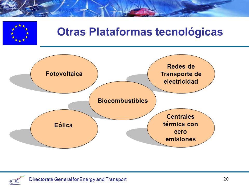 Directorate General for Energy and Transport 20 Otras Plataformas tecnológicas Redes de Transporte de electricidad Fotovoltaica Centrales térmica con cero emisiones Biocombustibles Eólica