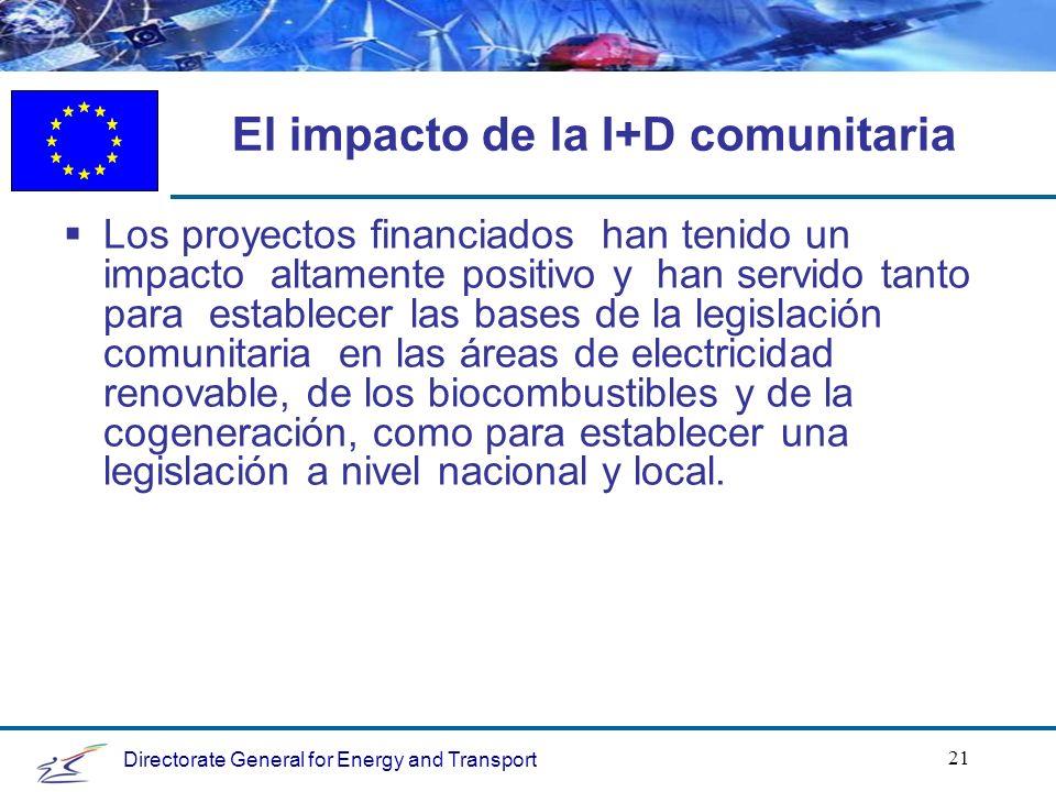 Directorate General for Energy and Transport 21 El impacto de la I+D comunitaria Los proyectos financiados han tenido un impacto altamente positivo y han servido tanto para establecer las bases de la legislación comunitaria en las áreas de electricidad renovable, de los biocombustibles y de la cogeneración, como para establecer una legislación a nivel nacional y local.