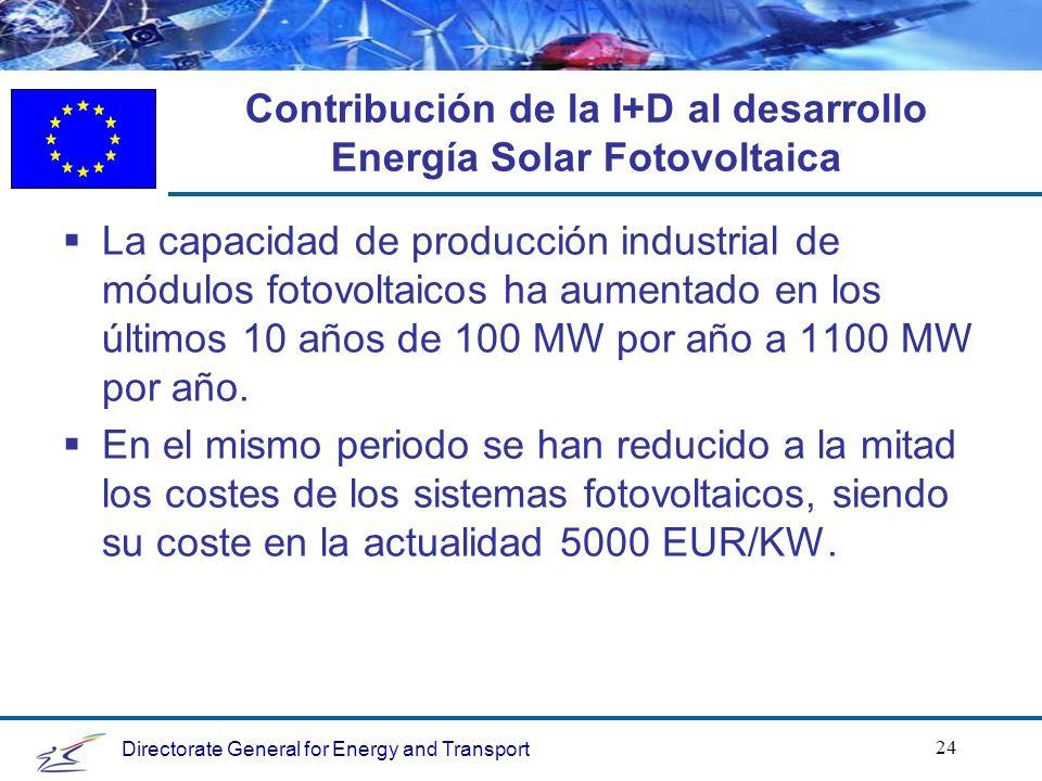 Directorate General for Energy and Transport 24 Contribución de la I+D al desarrollo Energía Solar Fotovoltaica La capacidad de producción industrial de módulos fotovoltaicos ha aumentado en los últimos 10 años de 100 MW por año a 1100 MW por año.