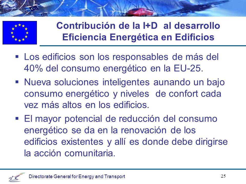 Directorate General for Energy and Transport 25 Contribución de la I+D al desarrollo Eficiencia Energética en Edificios Los edificios son los responsables de más del 40% del consumo energético en la EU-25.