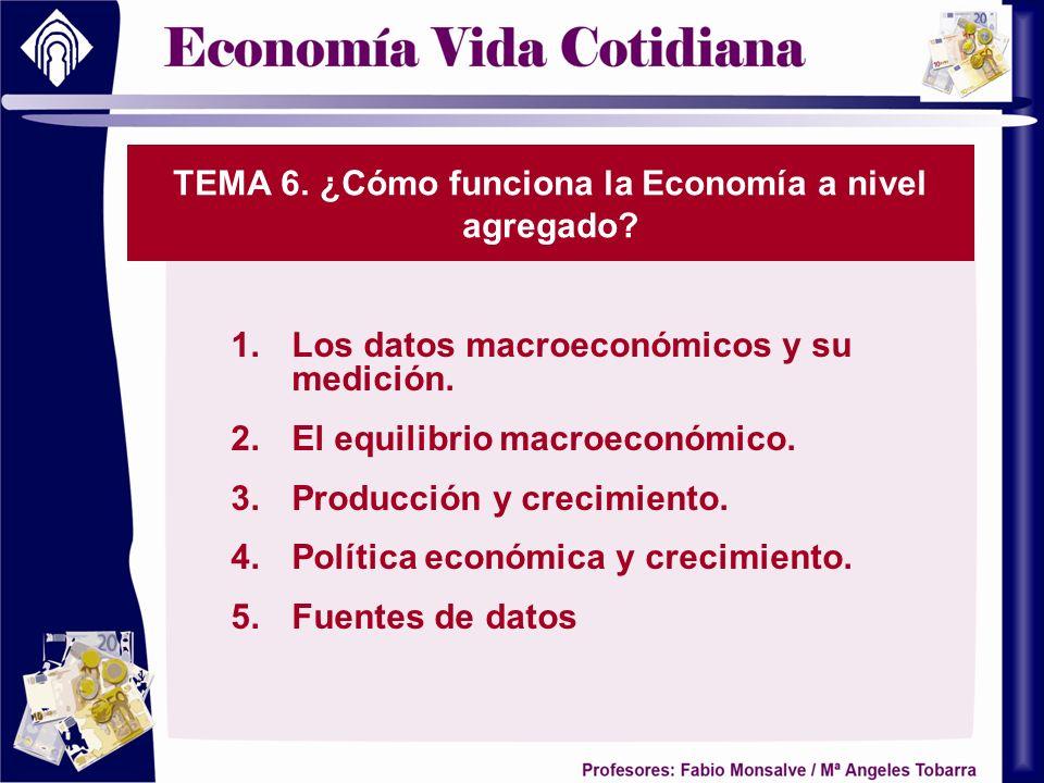 TEMA 6. ¿Cómo funciona la Economía a nivel agregado? 1.Los datos macroeconómicos y su medición. 2.El equilibrio macroeconómico. 3.Producción y crecimi