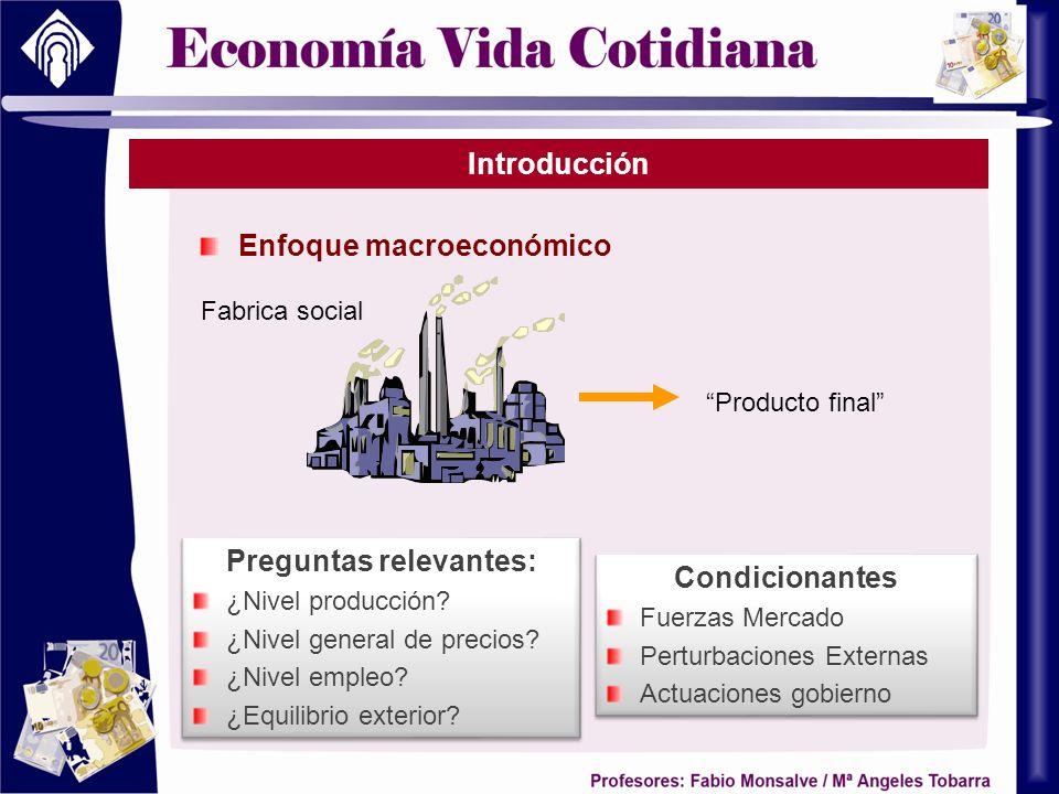 Introducción Enfoque macroeconómico Producto final Fabrica social Preguntas relevantes: ¿Nivel producción? ¿Nivel general de precios? ¿Nivel empleo? ¿