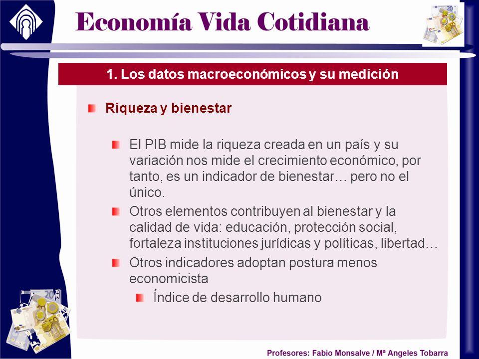 1. Los datos macroeconómicos y su medición Riqueza y bienestar El PIB mide la riqueza creada en un país y su variación nos mide el crecimiento económi