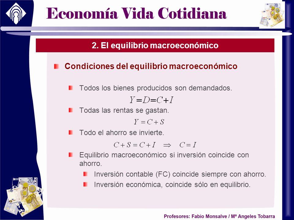 2. El equilibrio macroeconómico Condiciones del equilibrio macroeconómico Todos los bienes producidos son demandados. Todas las rentas se gastan. Todo