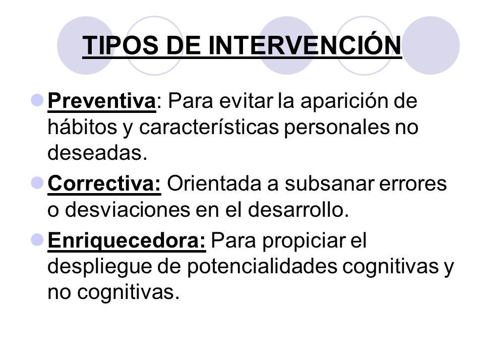 TIPOS DE INTERVENCIÓN Preventiva: Para evitar la aparición de hábitos y características personales no deseadas. Correctiva: Orientada a subsanar error