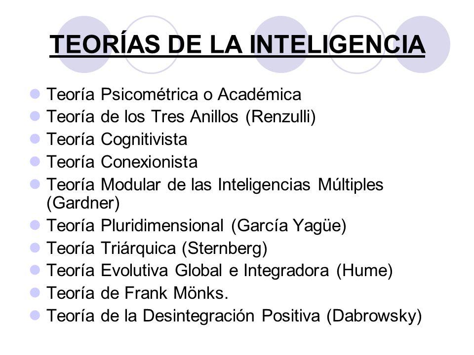 TEORÍAS DE LA INTELIGENCIA Teoría Psicométrica o Académica Teoría de los Tres Anillos (Renzulli) Teoría Cognitivista Teoría Conexionista Teoría Modula