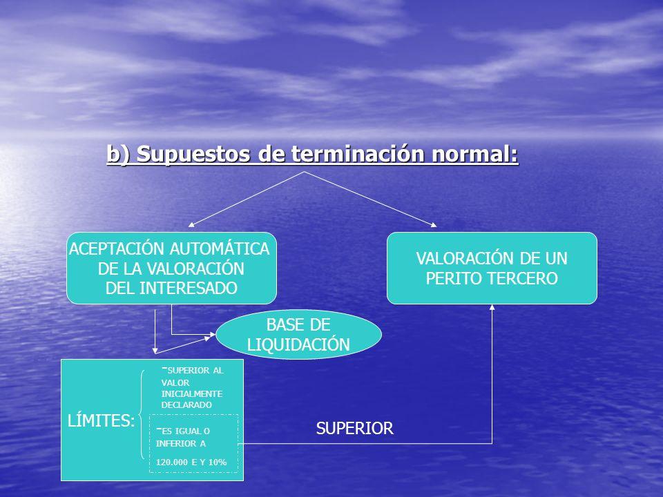 b) Supuestos de terminación normal: ACEPTACIÓN AUTOMÁTICA DE LA VALORACIÓN DEL INTERESADO VALORACIÓN DE UN PERITO TERCERO LÍMITES: - ES IGUAL O INFERI