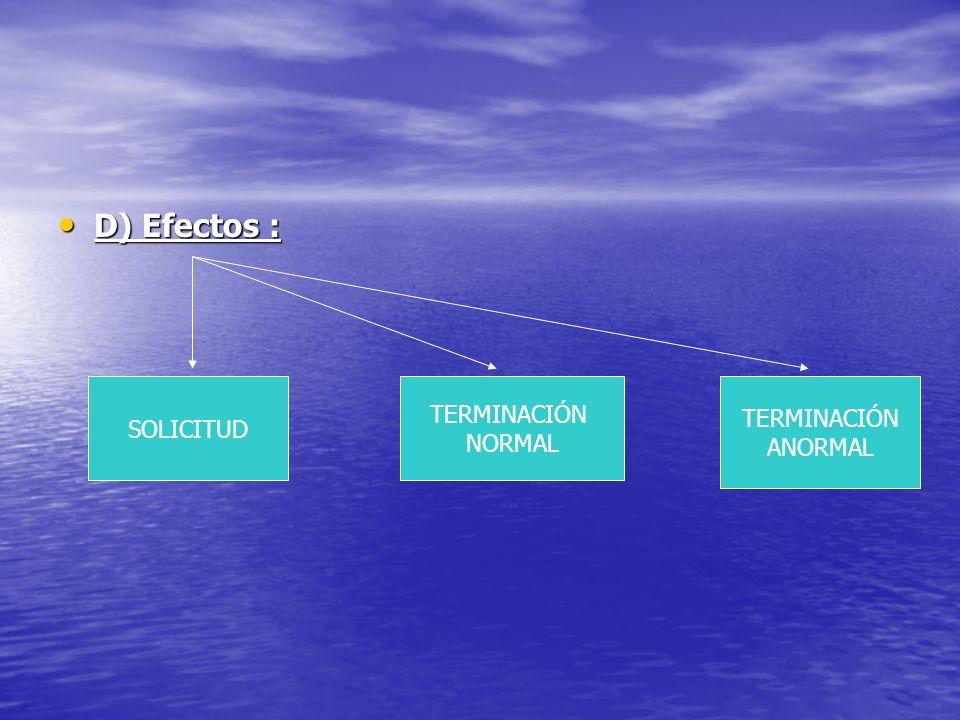 D) Efectos : D) Efectos : SOLICITUD TERMINACIÓN NORMAL TERMINACIÓN ANORMAL