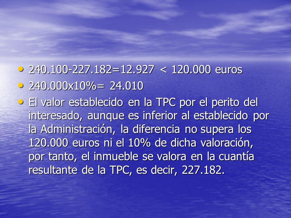 240.100-227.182=12.927 < 120.000 euros 240.100-227.182=12.927 < 120.000 euros 240.000x10%= 24.010 240.000x10%= 24.010 El valor establecido en la TPC p