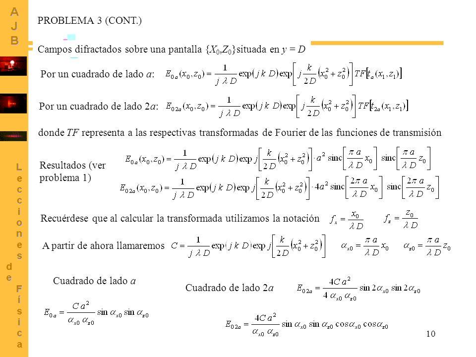 10 PROBLEMA 3 (CONT.) Campos difractados sobre una pantalla {X 0,Z 0 }situada en y = D Por un cuadrado de lado a: Por un cuadrado de lado 2a: donde TF