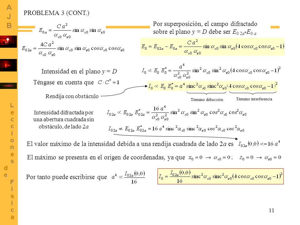 11 PROBLEMA 3 (CONT.) Por superposición, el campo difractado sobre el plano y = D debe ser E 0 2a -E 0 a Intensidad en el plano y = D Téngase en cuent