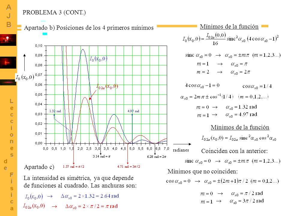13 PROBLEMA 3 (CONT.) Apartado b) Posiciones de los 4 primeros mínimos Mínimos de la función radianes Mínimos de la función Coinciden con la anterior: