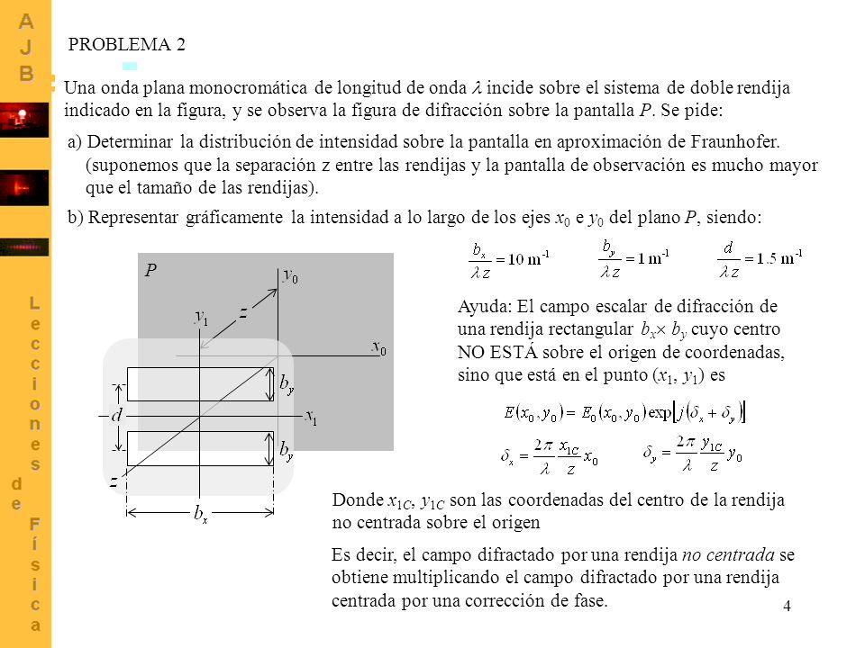 4 PROBLEMA 2 Una onda plana monocromática de longitud de onda incide sobre el sistema de doble rendija indicado en la figura, y se observa la figura d