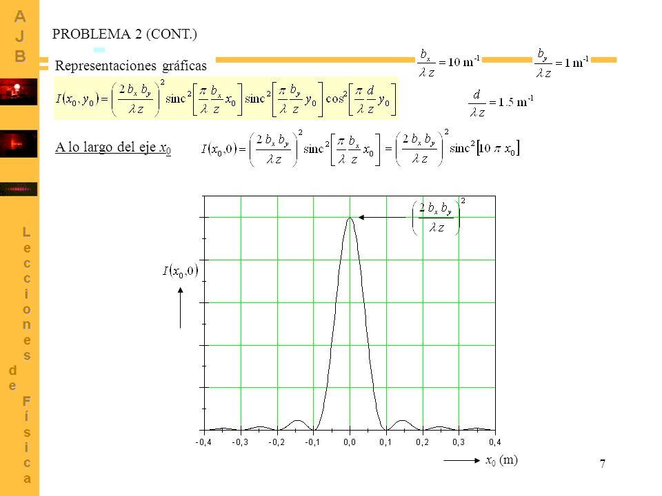 7 PROBLEMA 2 (CONT.) Representaciones gráficas A lo largo del eje x 0 x 0 (m)