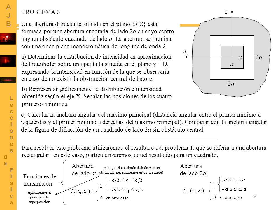 9 PROBLEMA 3 Una abertura difractante situada en el plano {X,Z} está formada por una abertura cuadrada de lado 2a en cuyo centro hay un obstáculo cuad