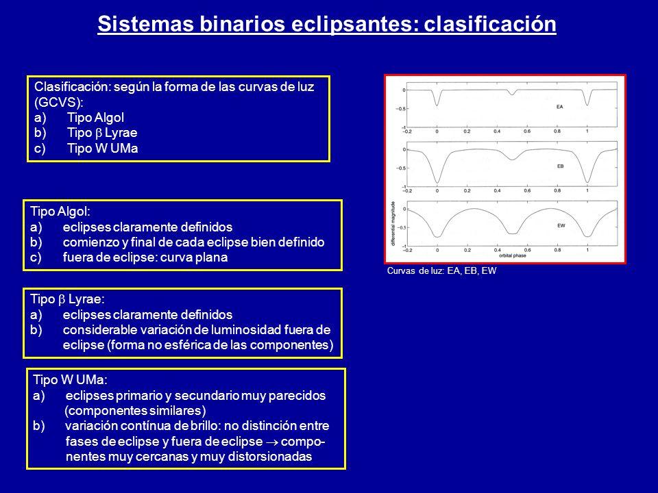 Sistemas binarios eclipsantes: clasificación Clasificación: según la forma de las curvas de luz (GCVS): a) a)Tipo Algol b) b)Tipo Lyrae c) c)Tipo W UM