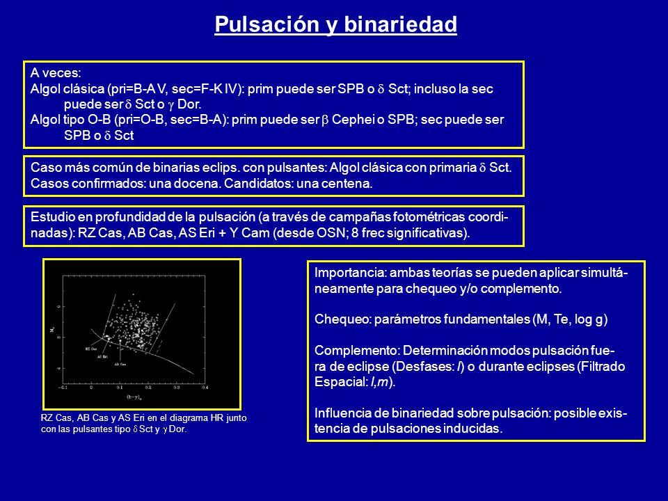 Pulsación y binariedad RZ Cas, AB Cas y AS Eri en el diagrama HR junto con las pulsantes tipo Sct y Dor. A veces: Algol clásica (pri=B-A V, sec=F-K IV