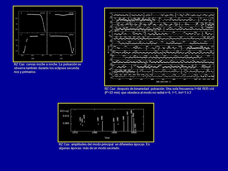 RZ Cas: curvas noche a noche. La pulsación se observa también durante los eclipses secunda- rios y primarios. RZ Cas: después de binariedad: pulsación