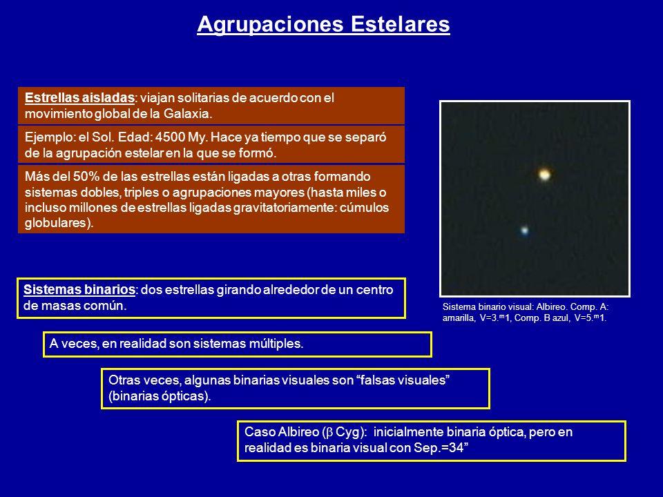 Agrupaciones Estelares Estrellas aisladas: viajan solitarias de acuerdo con el movimiento global de la Galaxia. Sistemas binarios: dos estrellas giran