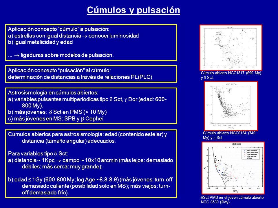 Cúmulos y pulsación Aplicación concepto cúmulo a pulsación: a) estrellas con igual distancia conocer luminosidad b) igual metalicidad y edad... ligadu