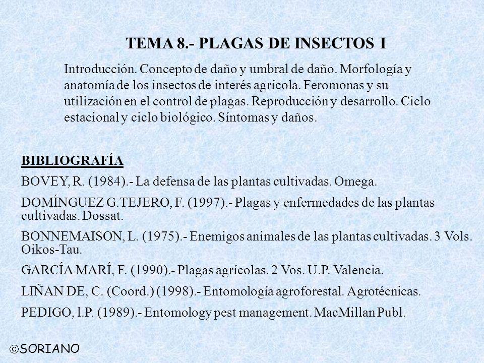 TEMA 8.- PLAGAS DE INSECTOS I Introducción. Concepto de daño y umbral de daño. Morfología y anatomía de los insectos de interés agrícola. Feromonas y
