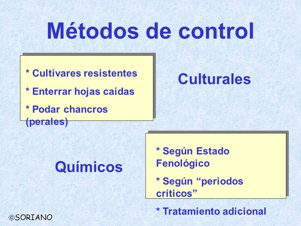 Métodos de control SORIANO * Cultivares resistentes * Enterrar hojas caídas * Podar chancros (perales) Culturales * Según Estado Fenológico * Según pe