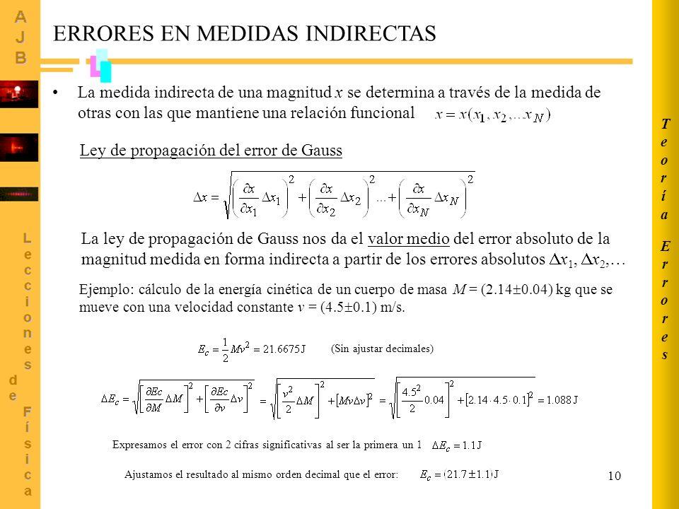 10 ERRORES EN MEDIDAS INDIRECTAS La medida indirecta de una magnitud x se determina a través de la medida de otras con las que mantiene una relación f