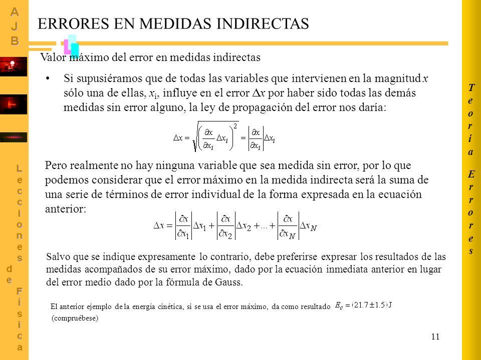 11 ERRORES EN MEDIDAS INDIRECTAS Valor máximo del error en medidas indirectas Si supusiéramos que de todas las variables que intervienen en la magnitu