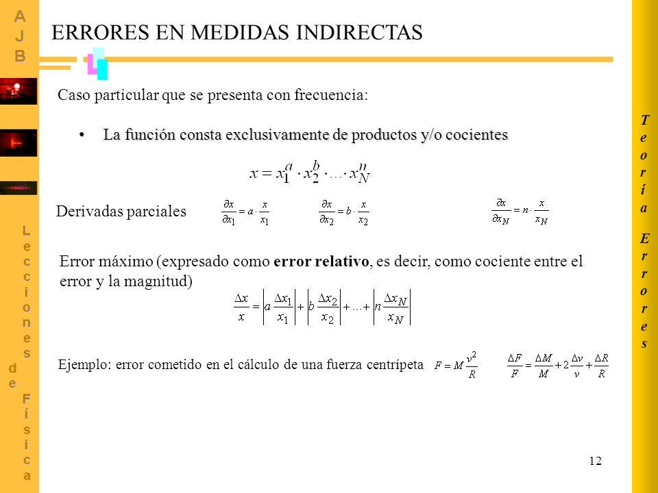 12 La función consta exclusivamente de productos y/o cocientesLa función consta exclusivamente de productos y/o cocientes Derivadas parciales Error má