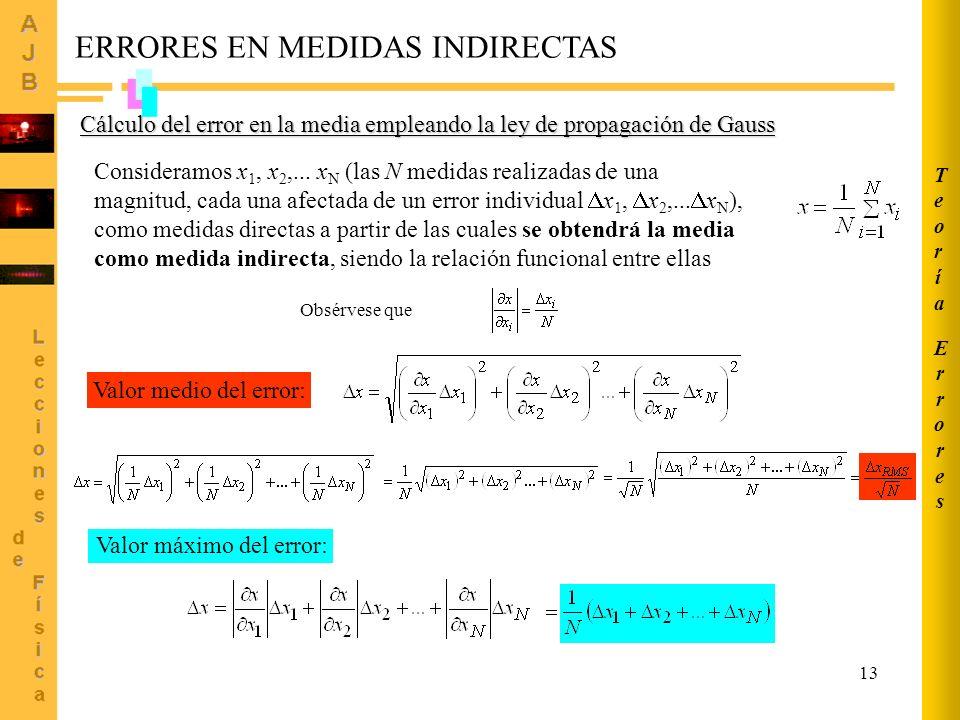 13 ERRORES EN MEDIDAS INDIRECTAS Cálculo del error en la media empleando la ley de propagación de Gauss Consideramos x 1, x 2,... x N (las N medidas r